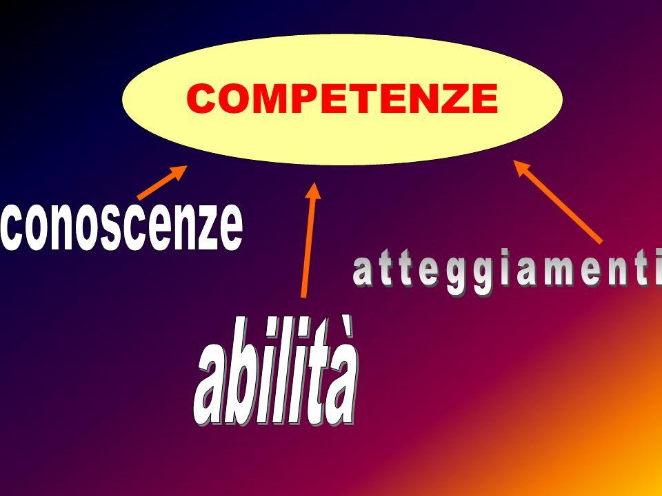 COMPETENZE conoscenze atteggiamenti abilità