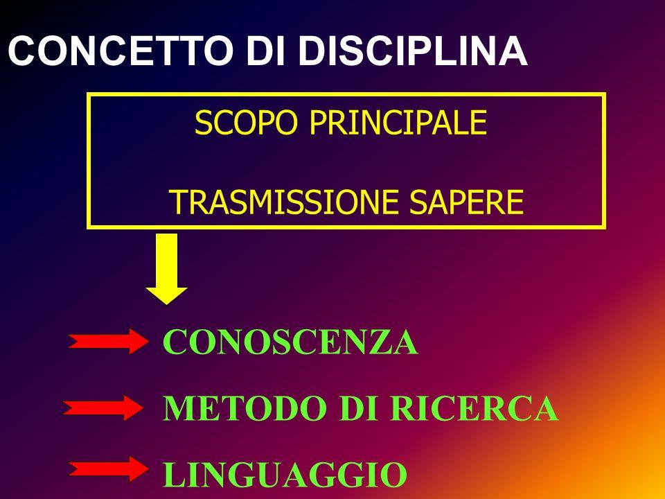 CONCETTO DI DISCIPLINA