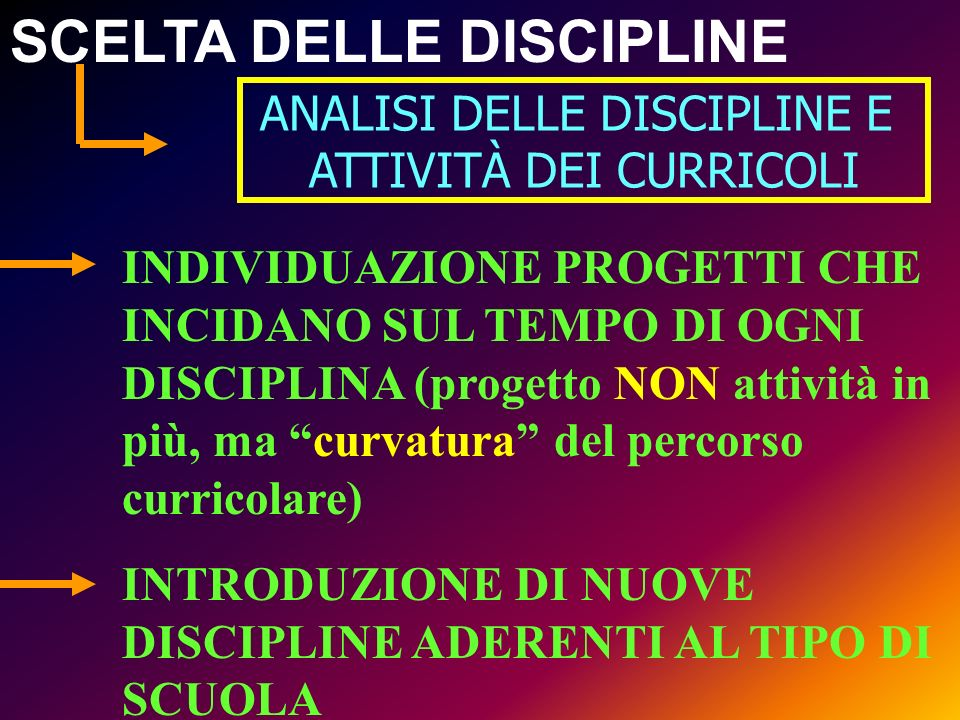 SCELTA DELLE DISCIPLINE