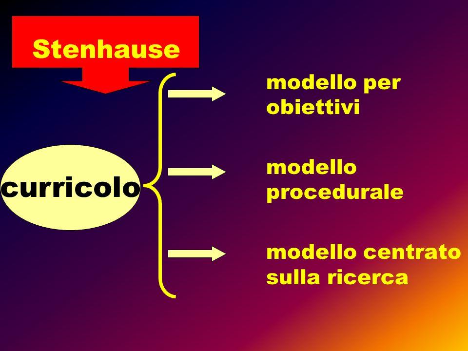 curricolo Stenhause modello per obiettivi modello procedurale