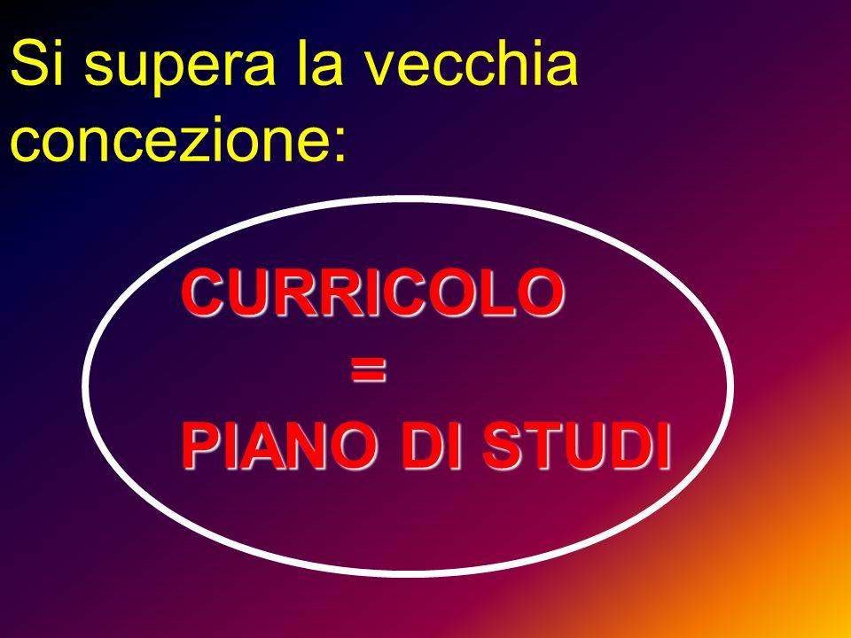 Si supera la vecchia concezione: CURRICOLO = PIANO DI STUDI