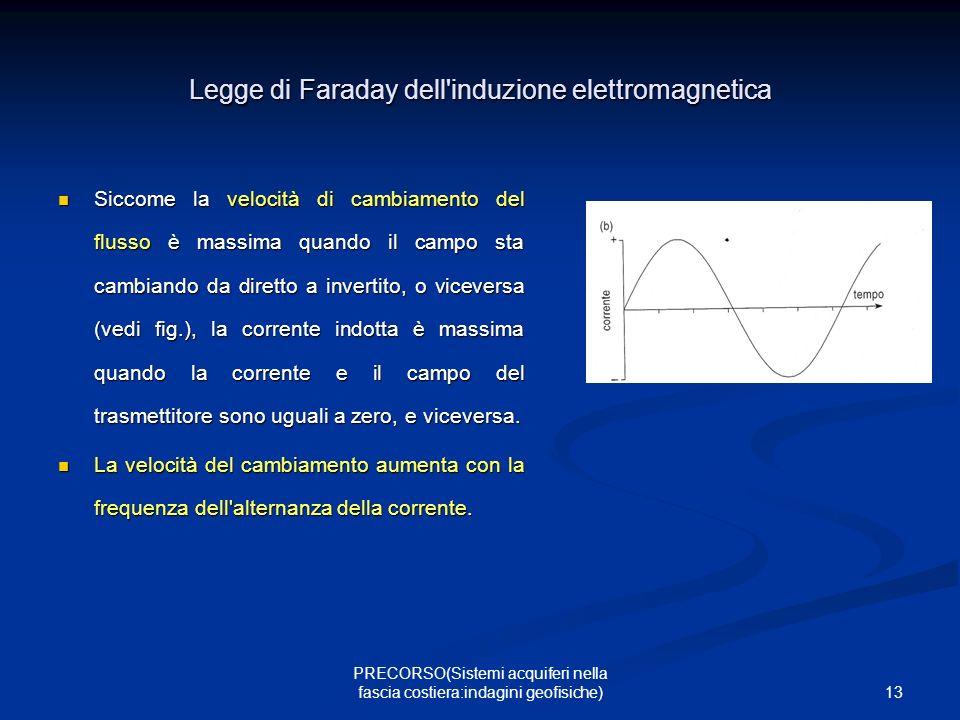 Legge di Faraday dell induzione elettromagnetica