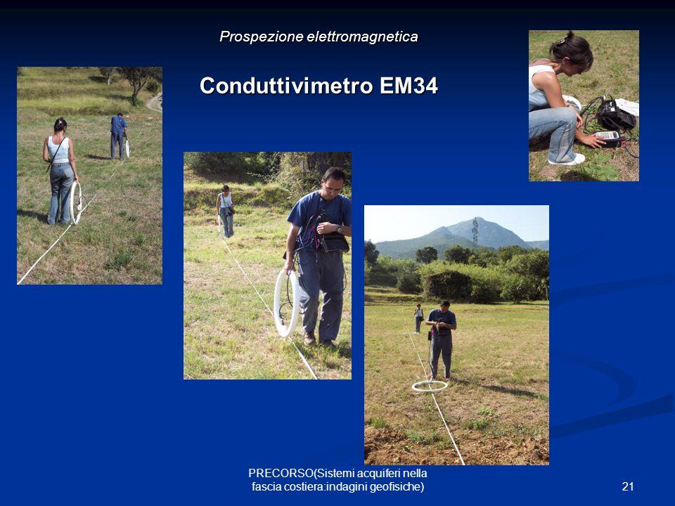 Prospezione elettromagnetica Conduttivimetro EM34