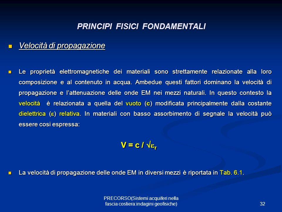 PRINCIPI FISICI FONDAMENTALI