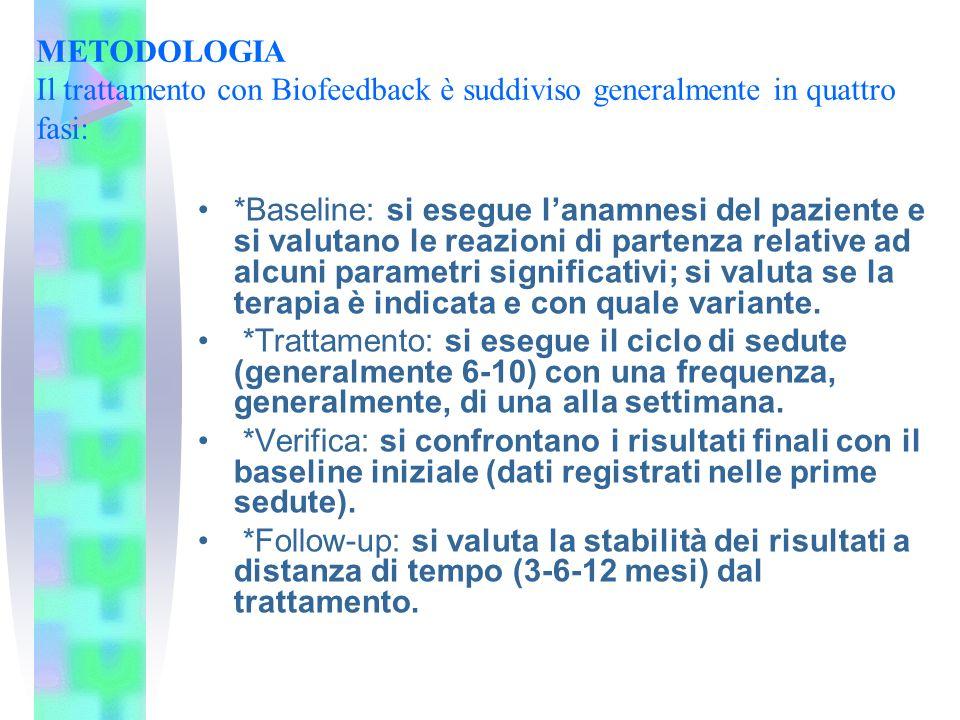 METODOLOGIA Il trattamento con Biofeedback è suddiviso generalmente in quattro fasi: