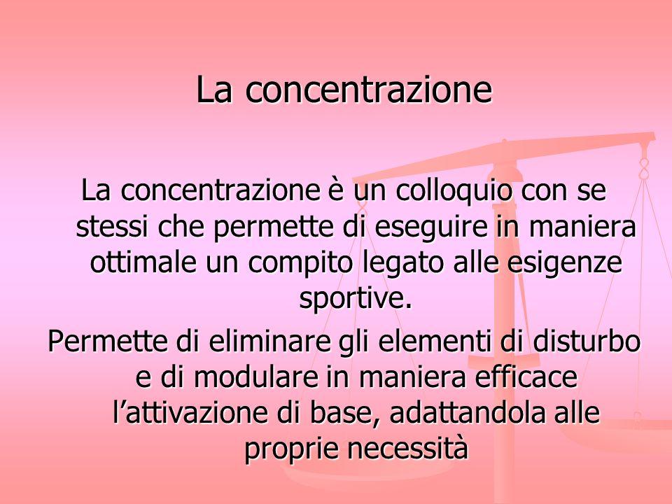 La concentrazione