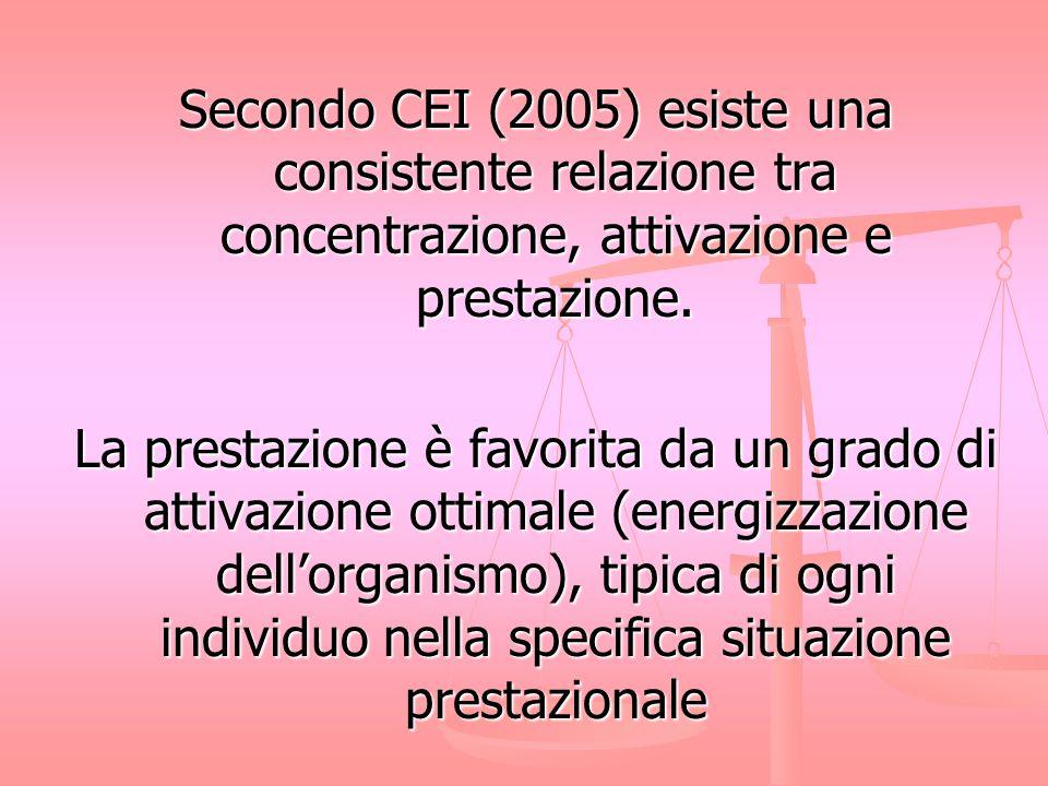 Secondo CEI (2005) esiste una consistente relazione tra concentrazione, attivazione e prestazione.