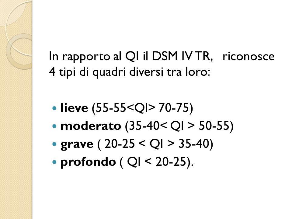In rapporto al QI il DSM IV TR, riconosce 4 tipi di quadri diversi tra loro: