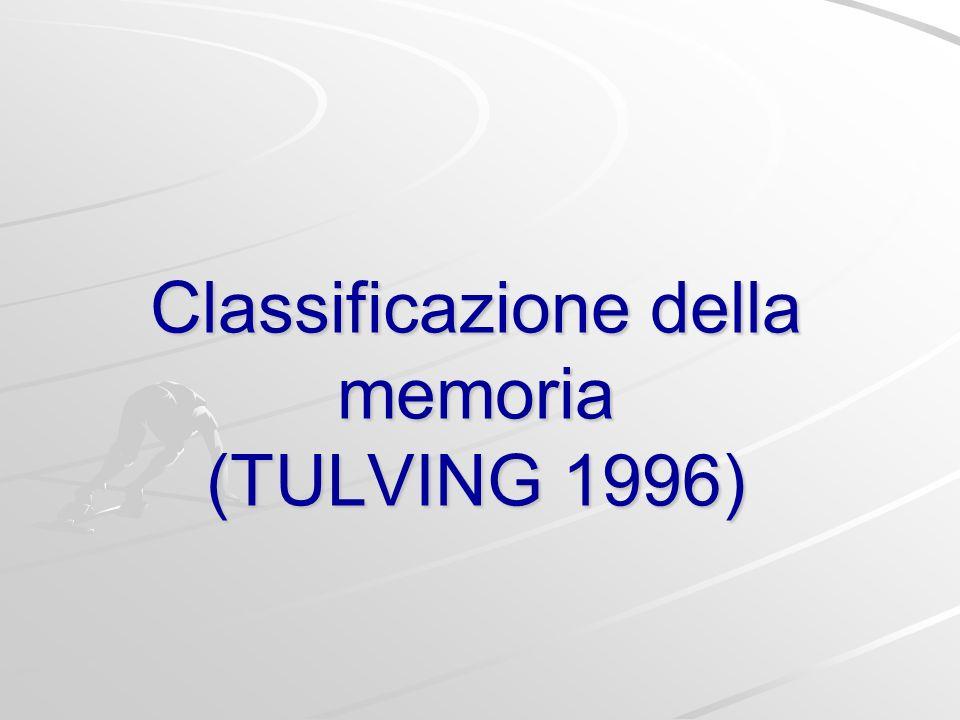 Classificazione della memoria (TULVING 1996)