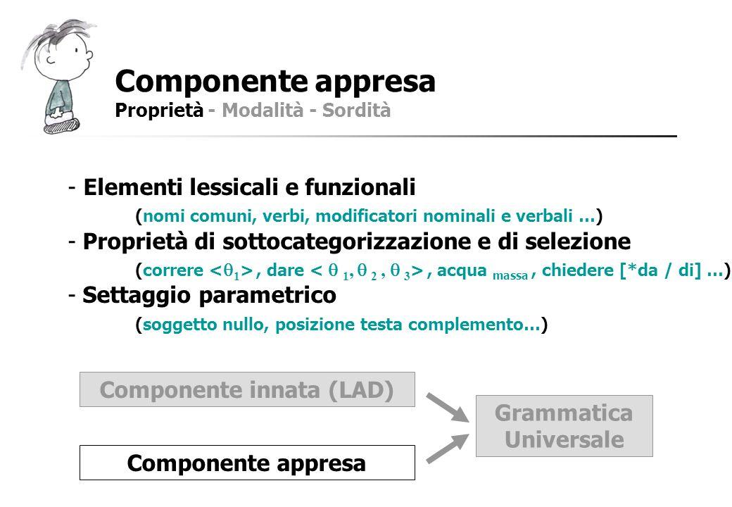 Componente appresa Proprietà - Modalità - Sordità Modalità - Sordità