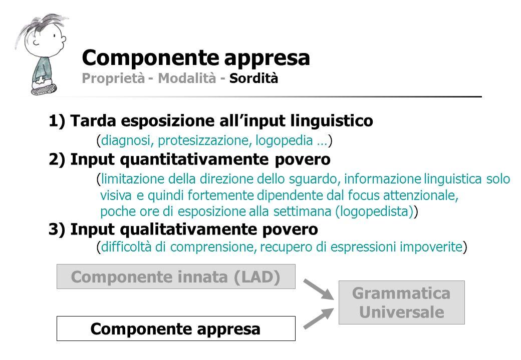Componente appresa Proprietà - Modalità - Sordità