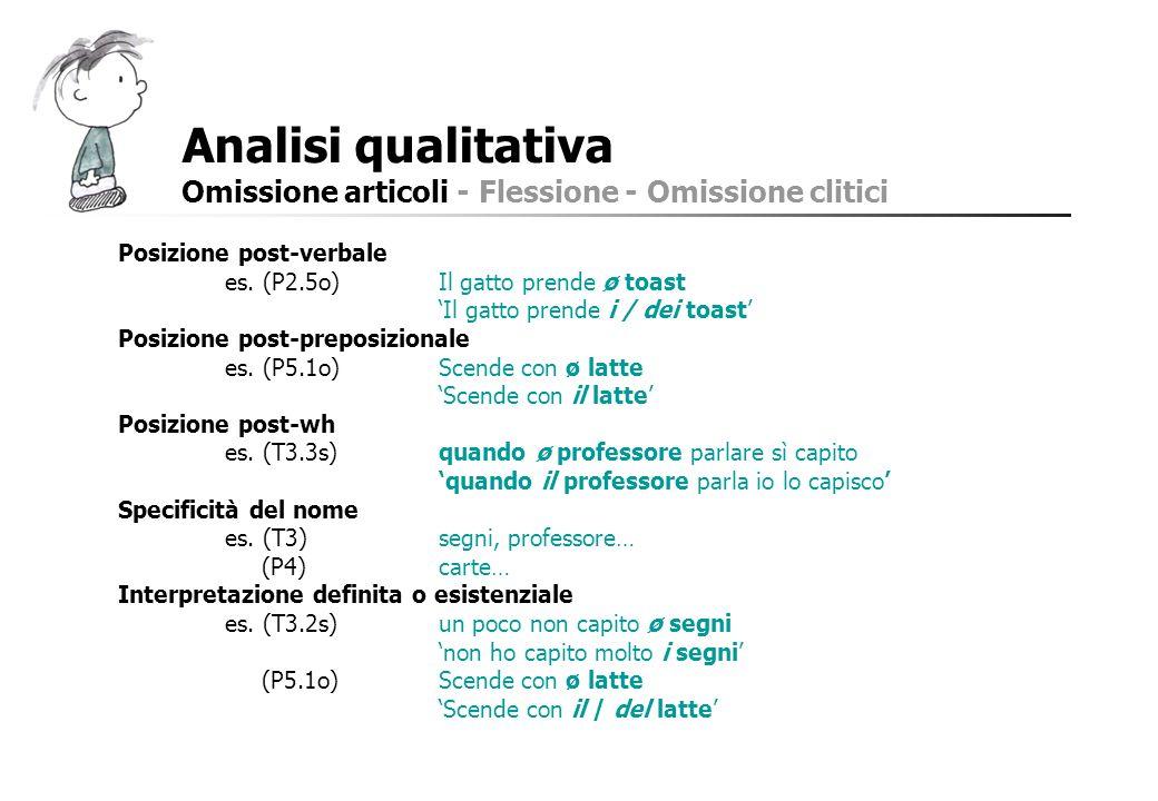 Analisi qualitativa Omissione articoli - Flessione - Omissione clitici