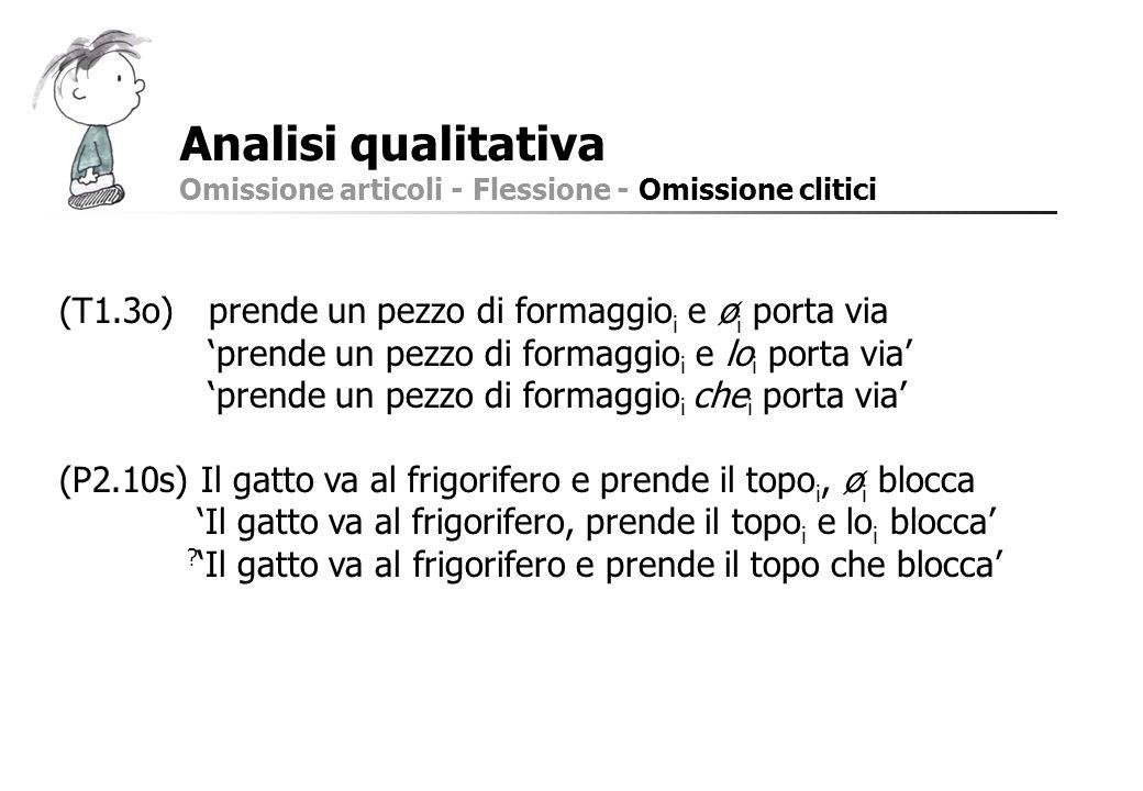 Analisi qualitativa Omissione articoli - Flessione - Omissione clitici. (T1.3o) prende un pezzo di formaggioi e øi porta via.
