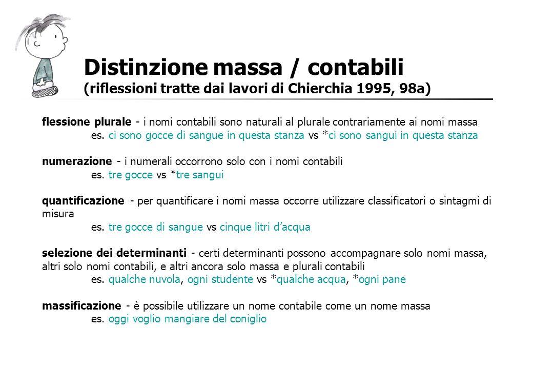 Distinzione massa / contabili