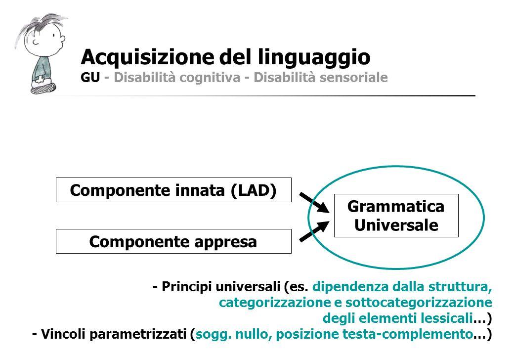 Componente innata (LAD) Grammatica Universale