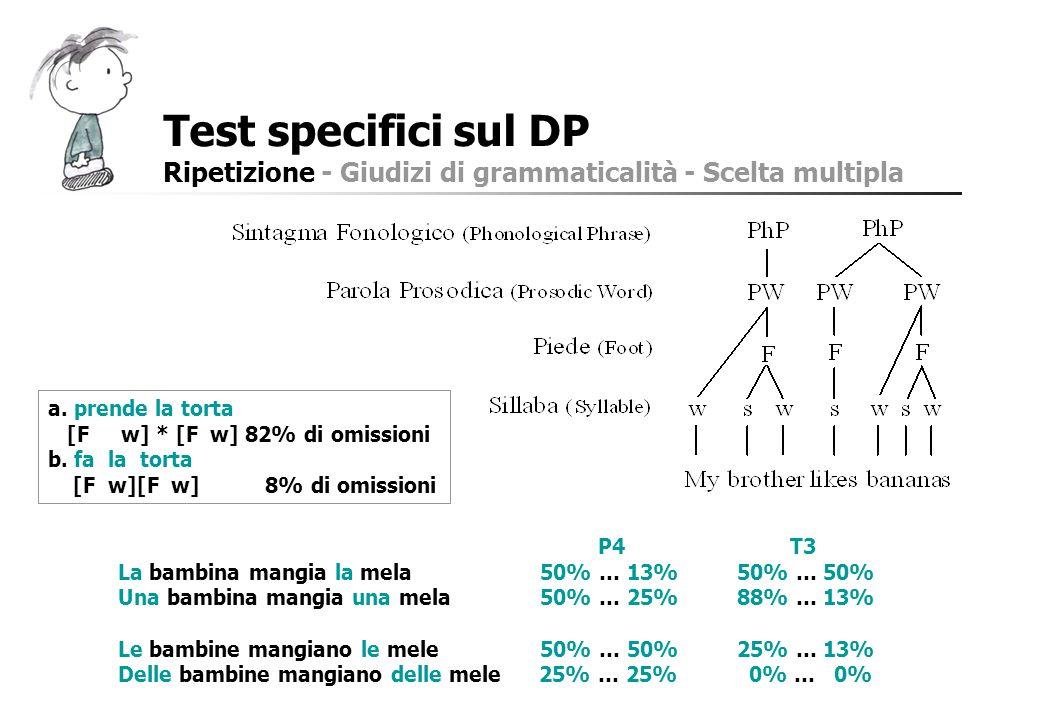 Test specifici sul DP Ripetizione - Giudizi di grammaticalità - Scelta multipla. a. prende la torta.