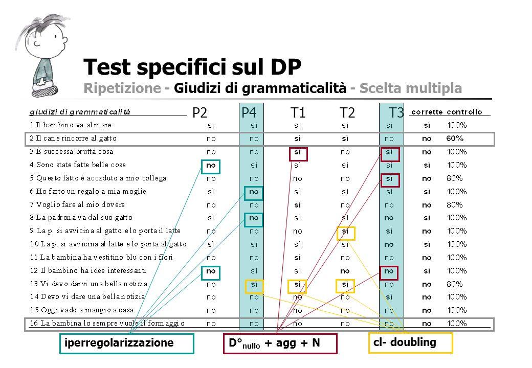 Test specifici sul DP Ripetizione - Giudizi di grammaticalità - Scelta multipla. P2 P4 T1 T2 T3. iperregolarizzazione.