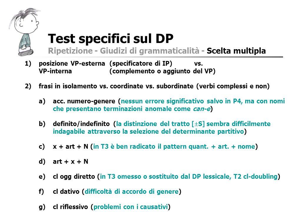 Test specifici sul DP Ripetizione - Giudizi di grammaticalità - Scelta multipla. posizione VP-esterna (specificatore di IP) vs.