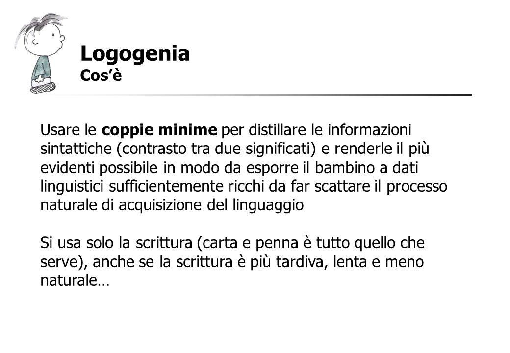 Logogenia Cos'è