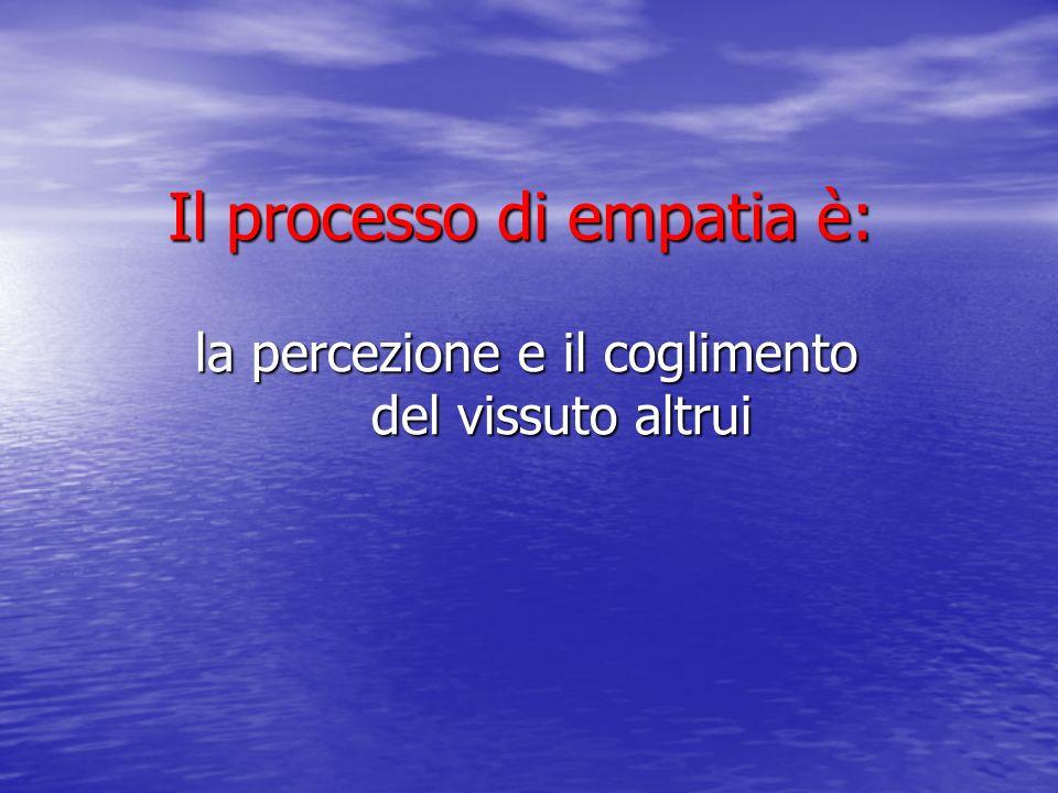 Il processo di empatia è: