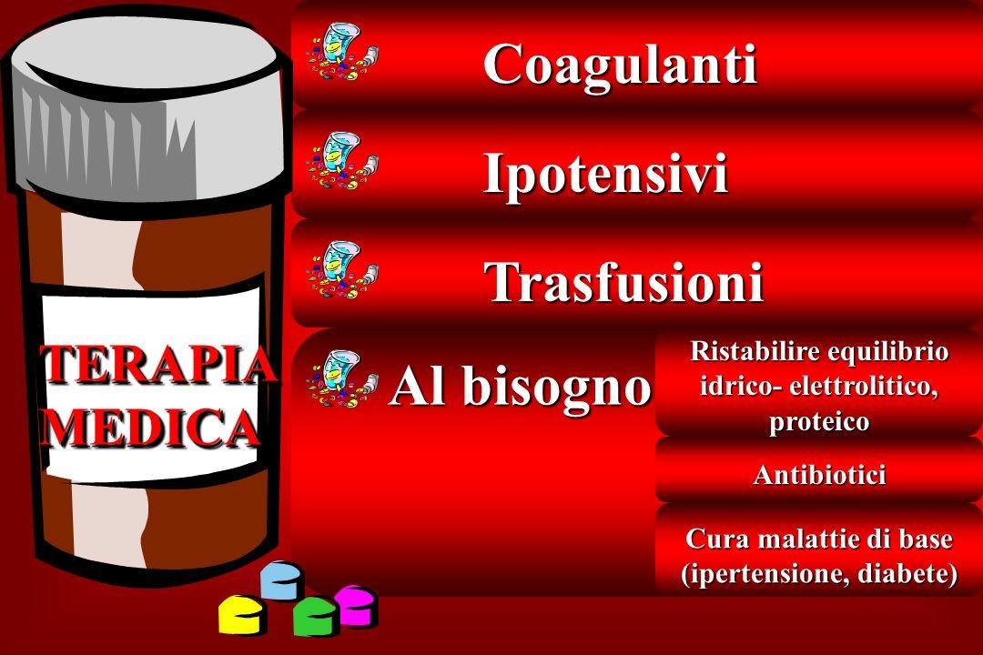 Coagulanti Ipotensivi Trasfusioni Al bisogno TERAPIA MEDICA