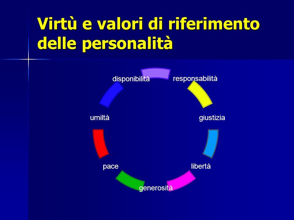 Virtù e valori di riferimento delle personalità
