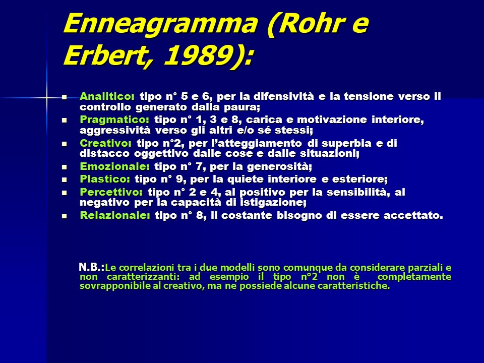 Enneagramma (Rohr e Erbert, 1989):