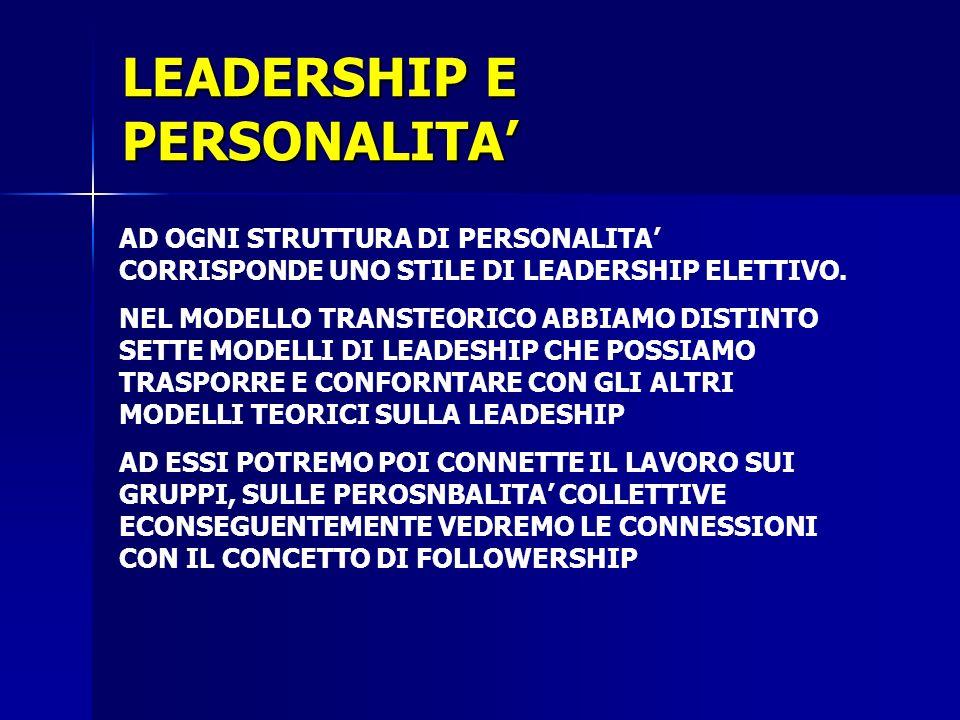 LEADERSHIP E PERSONALITA'