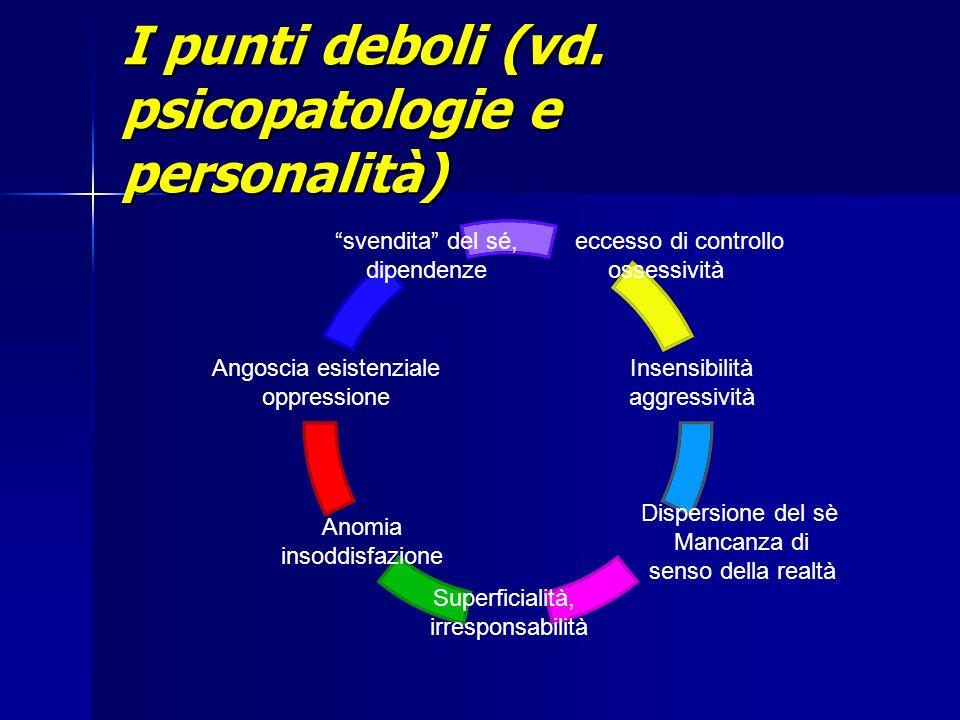 I punti deboli (vd. psicopatologie e personalità)