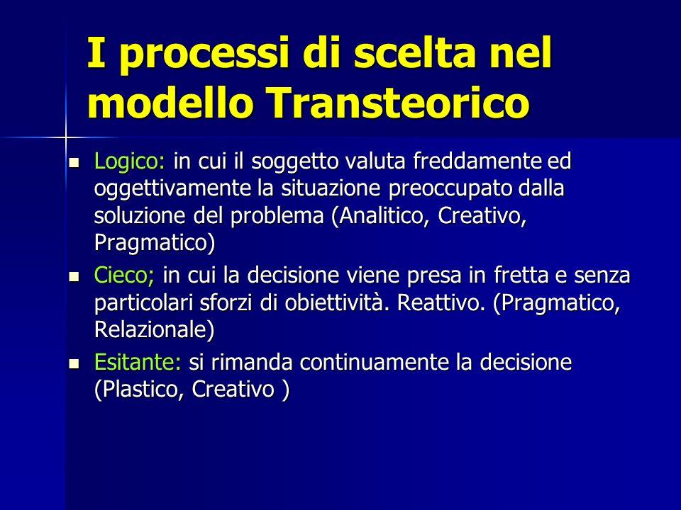 I processi di scelta nel modello Transteorico