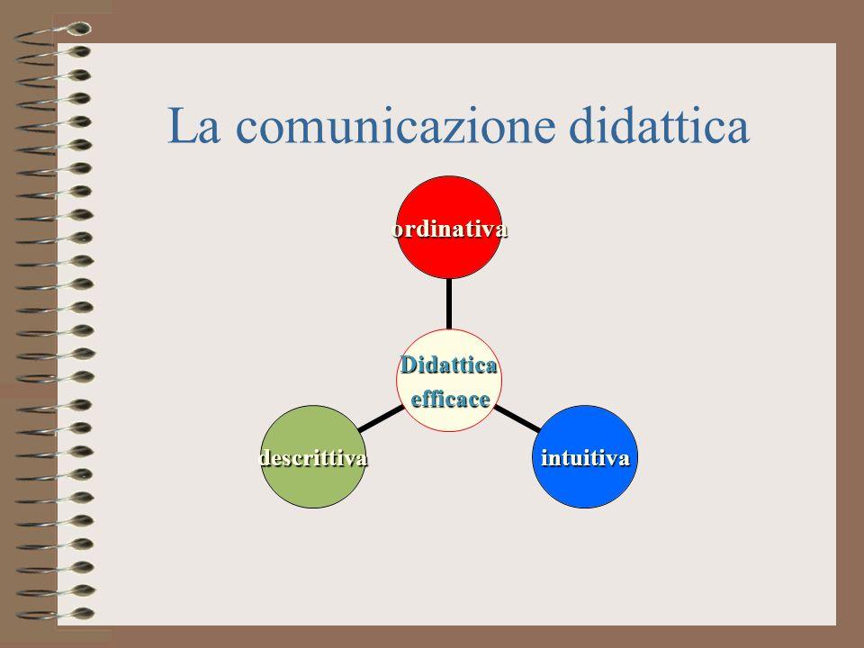 La comunicazione didattica
