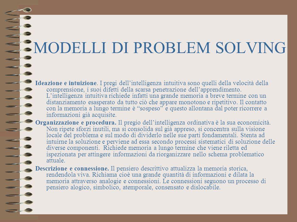 MODELLI DI PROBLEM SOLVING