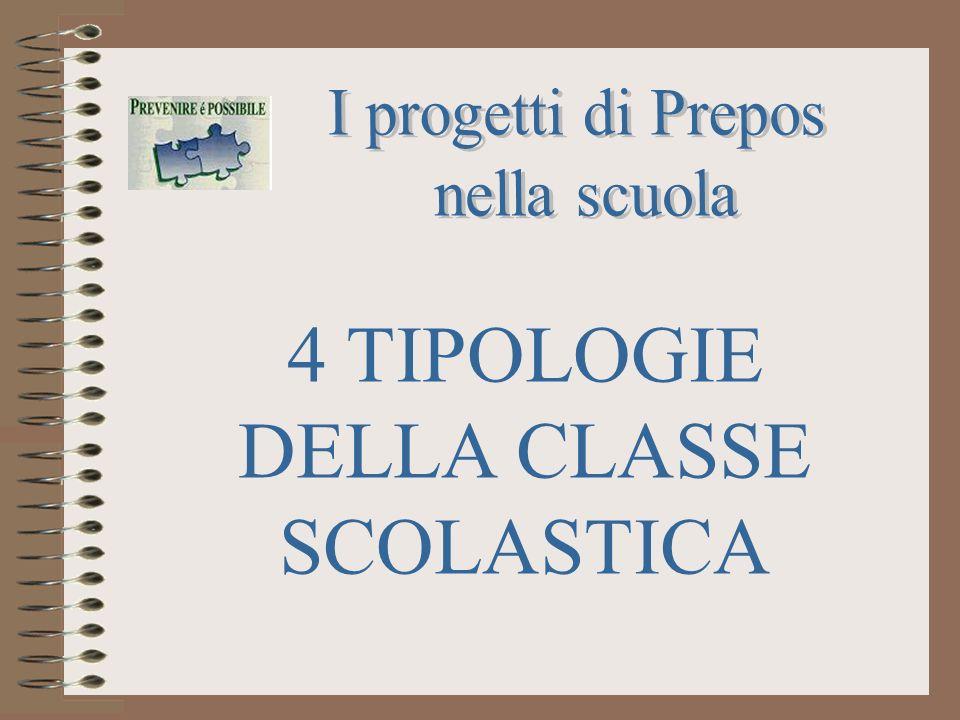 DELLA CLASSE SCOLASTICA