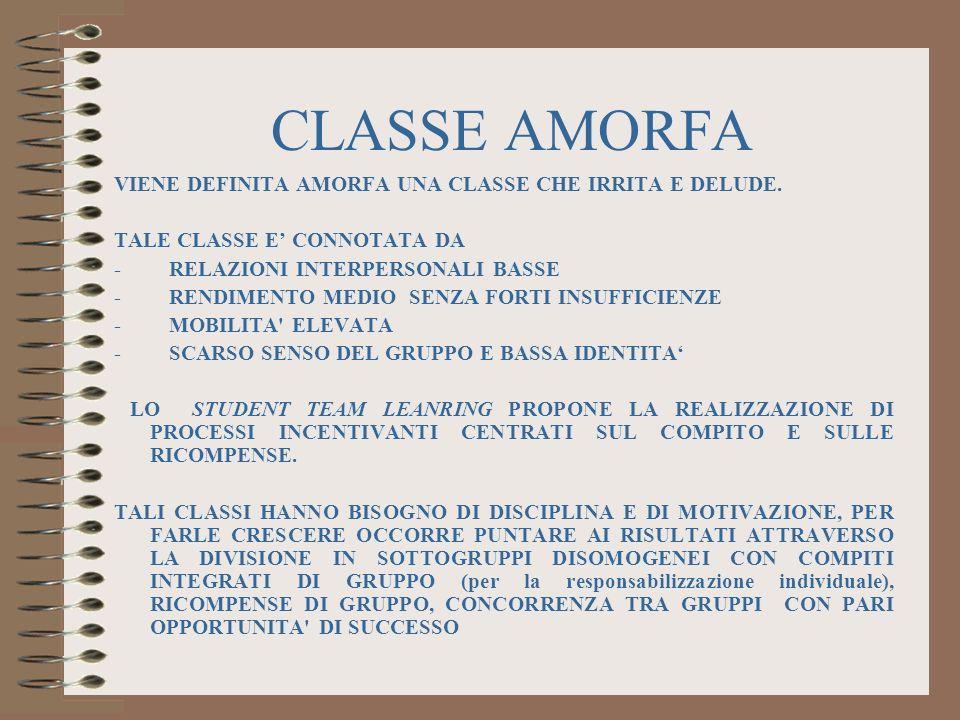 CLASSE AMORFA VIENE DEFINITA AMORFA UNA CLASSE CHE IRRITA E DELUDE.
