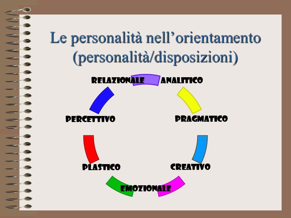 Le personalità nell'orientamento (personalità/disposizioni)