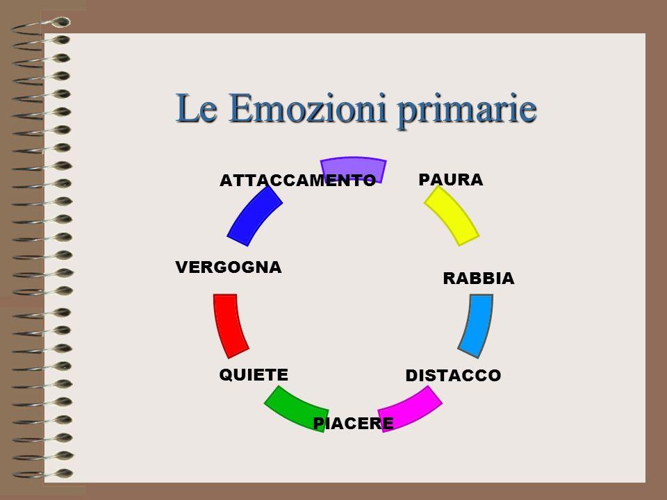 Le Emozioni primarie