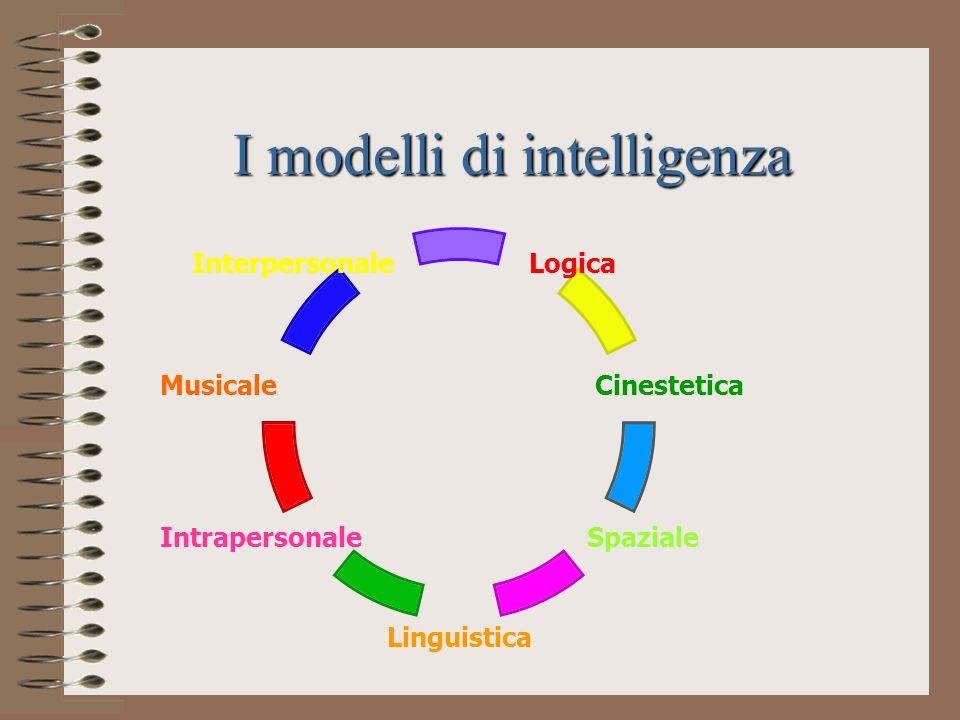 I modelli di intelligenza