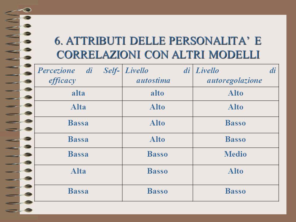 6. ATTRIBUTI DELLE PERSONALITA' E CORRELAZIONI CON ALTRI MODELLI