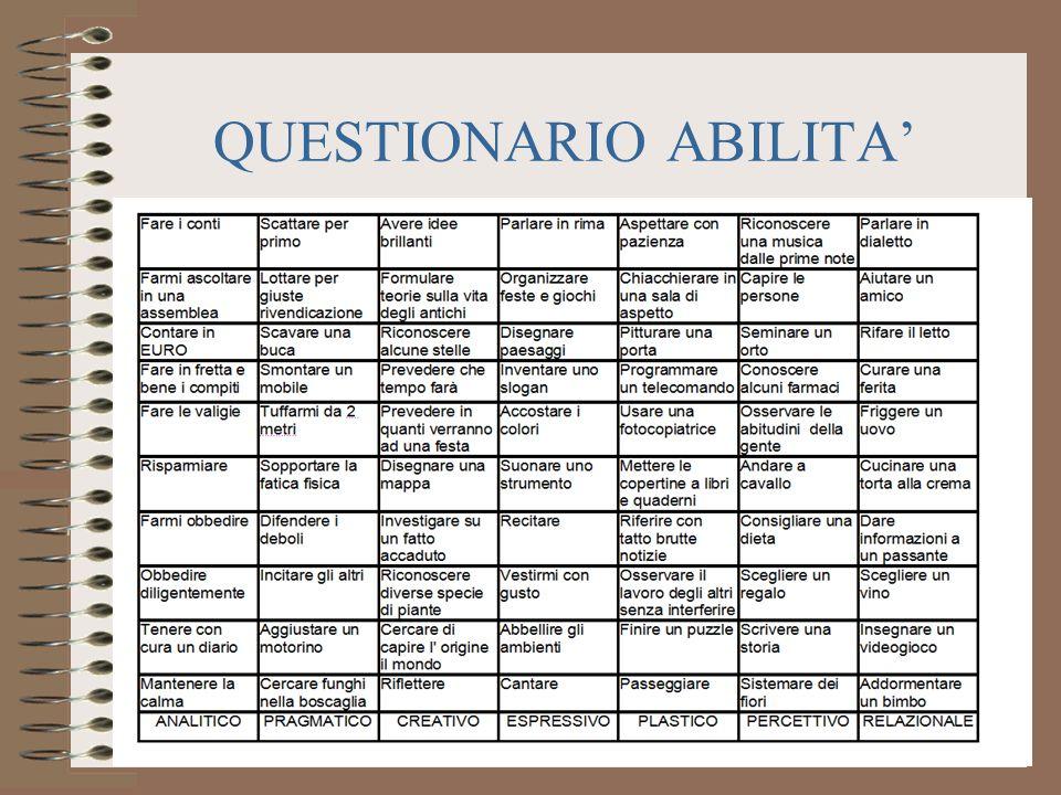 QUESTIONARIO ABILITA'