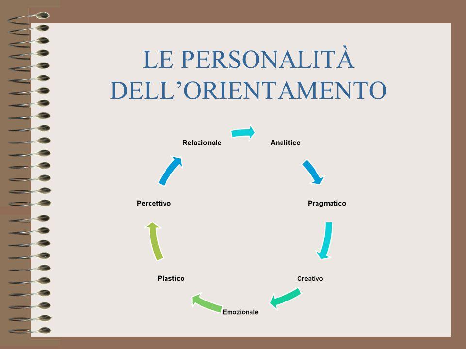 LE PERSONALITÀ DELL'ORIENTAMENTO
