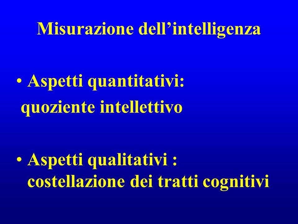 Misurazione dell'intelligenza
