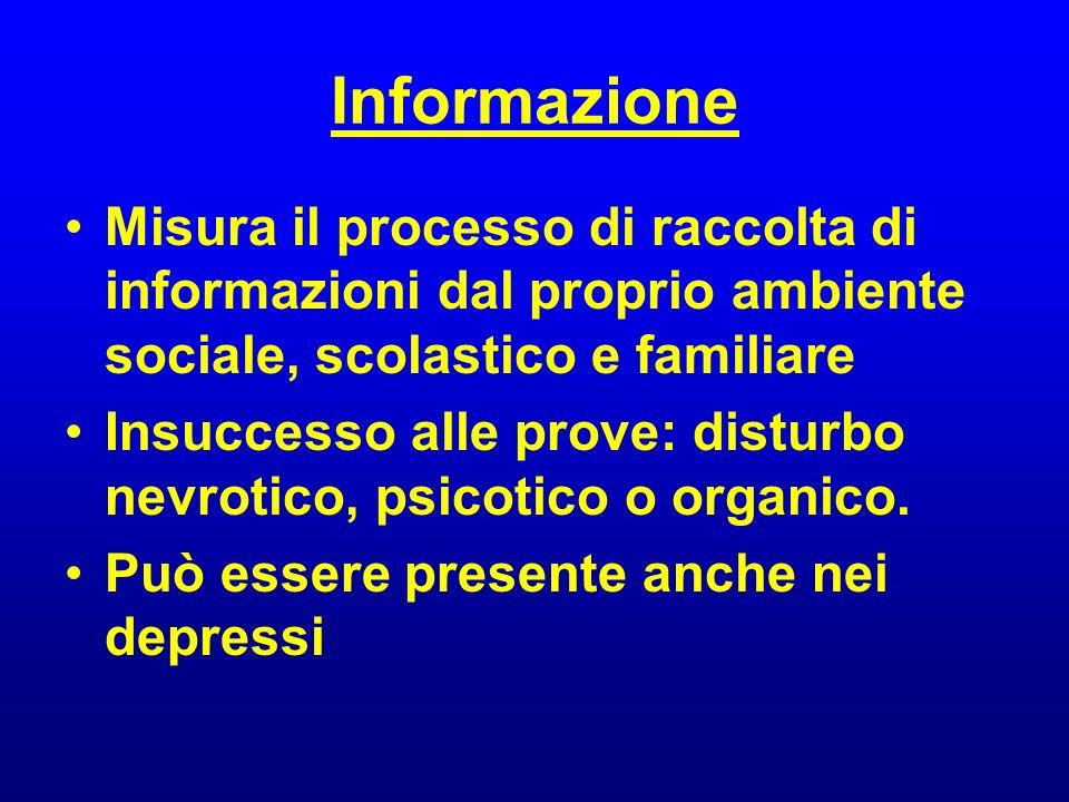 Informazione Misura il processo di raccolta di informazioni dal proprio ambiente sociale, scolastico e familiare.