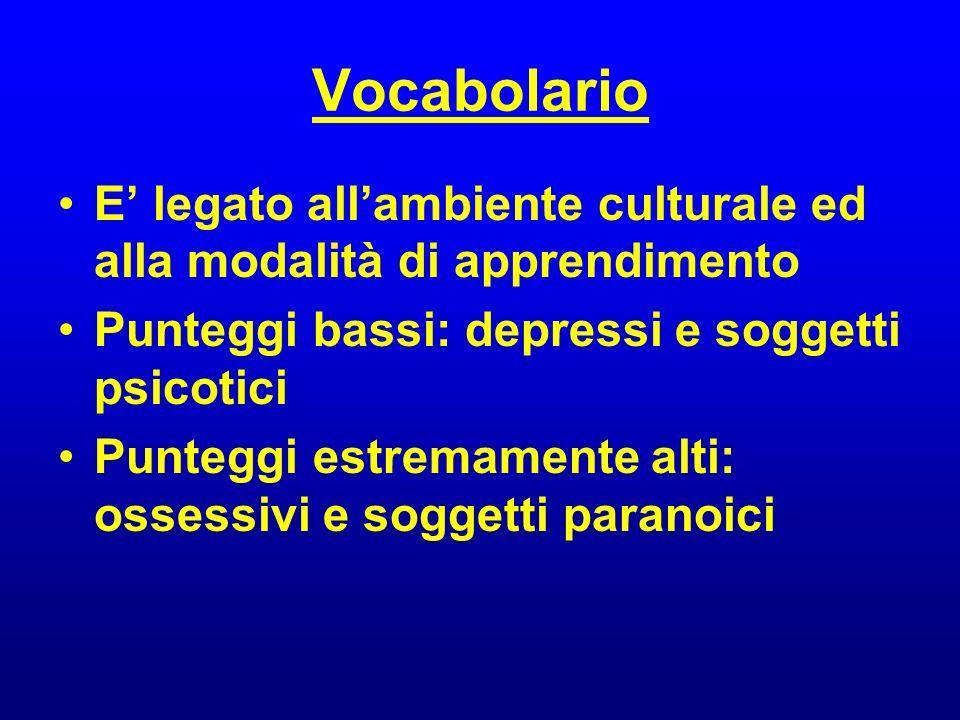 Vocabolario E' legato all'ambiente culturale ed alla modalità di apprendimento. Punteggi bassi: depressi e soggetti psicotici.