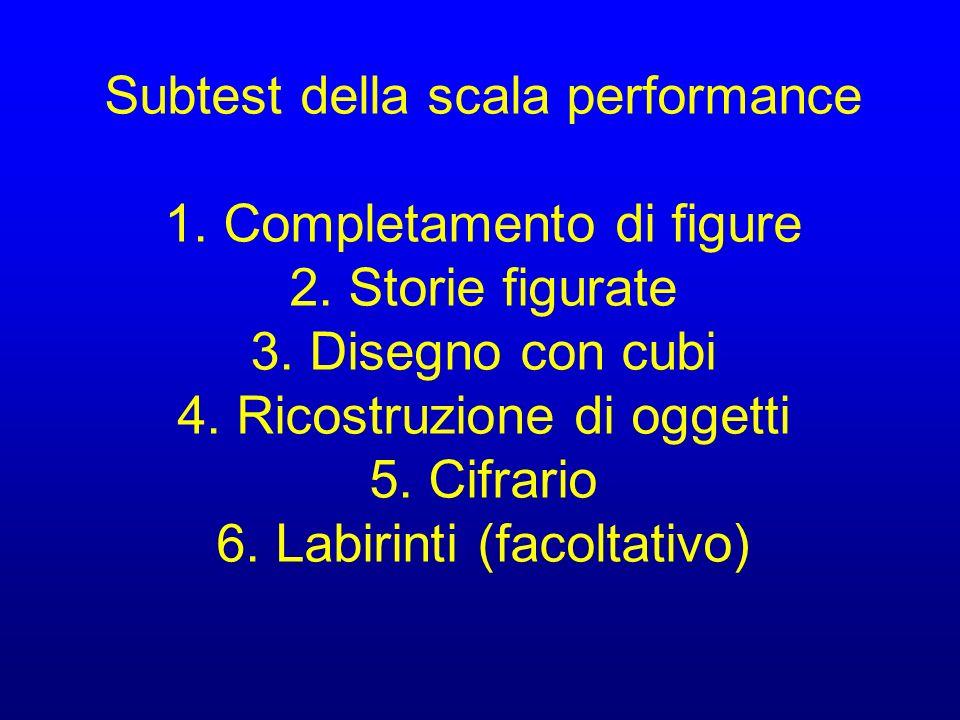 Subtest della scala performance 1. Completamento di figure 2