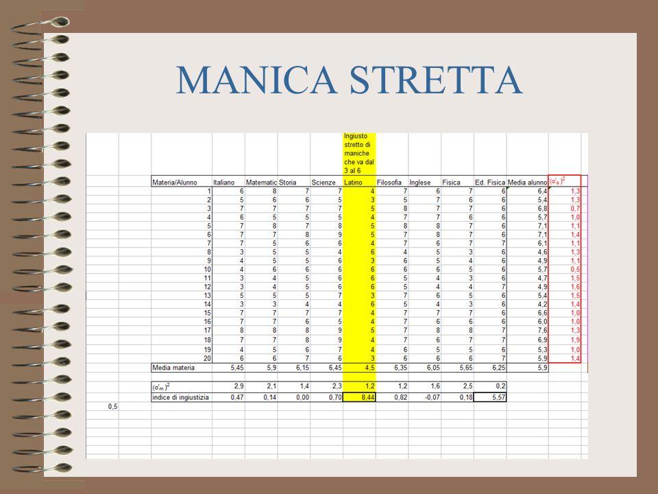 MANICA STRETTA
