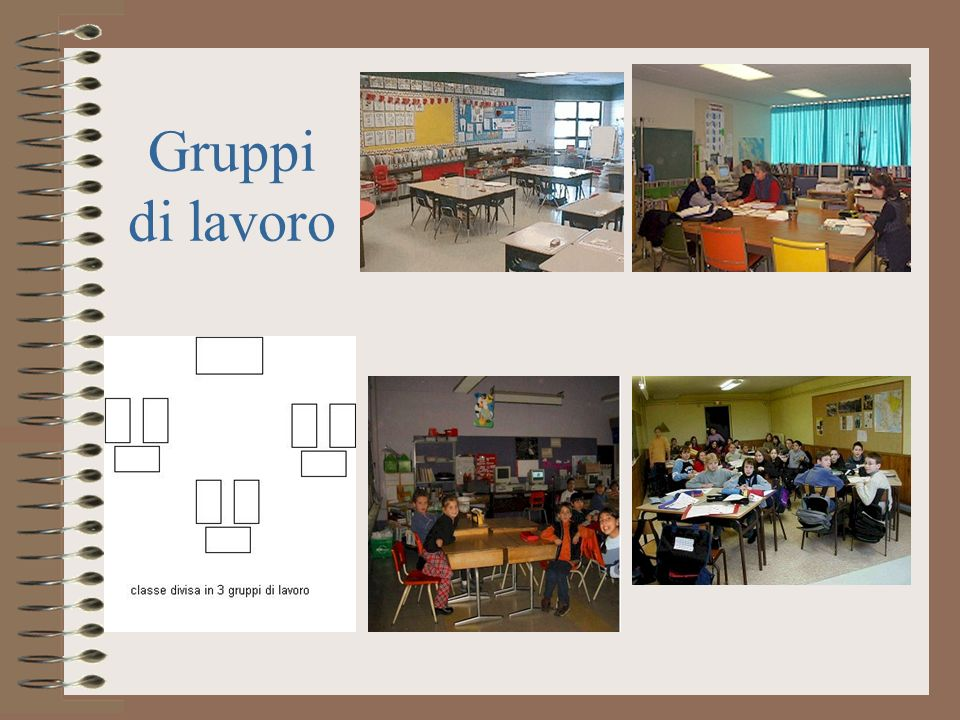 Gruppi di lavoro