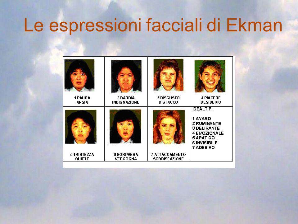 Le espressioni facciali di Ekman