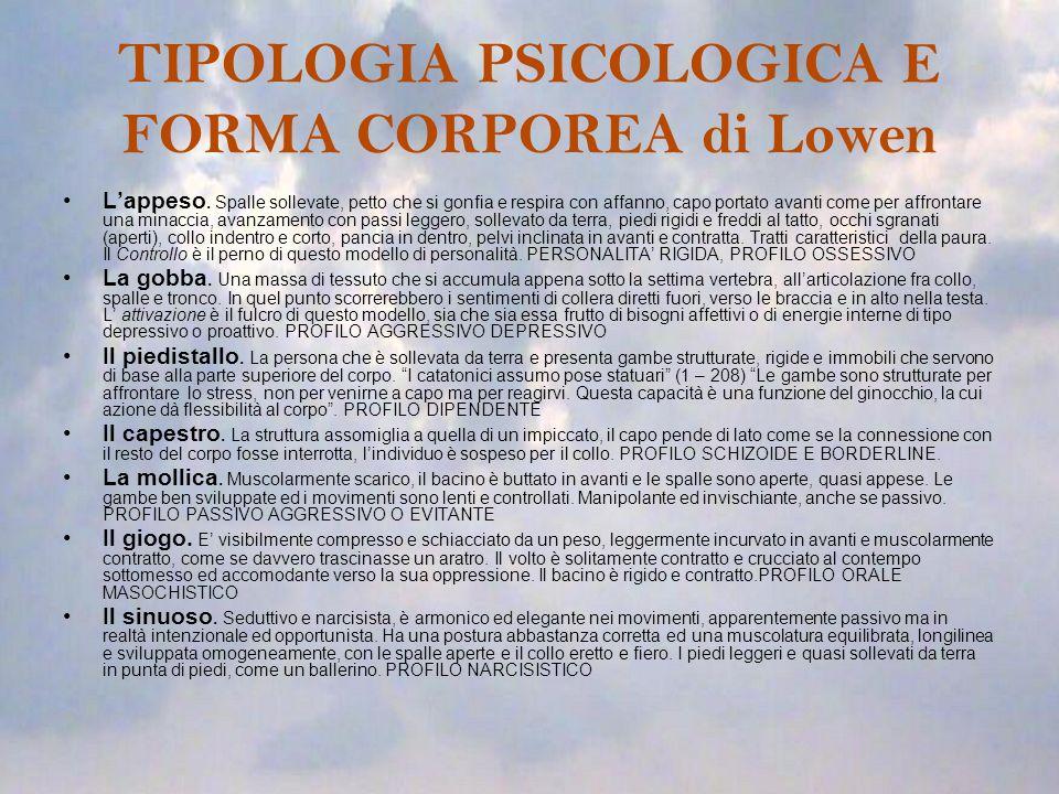 TIPOLOGIA PSICOLOGICA E FORMA CORPOREA di Lowen