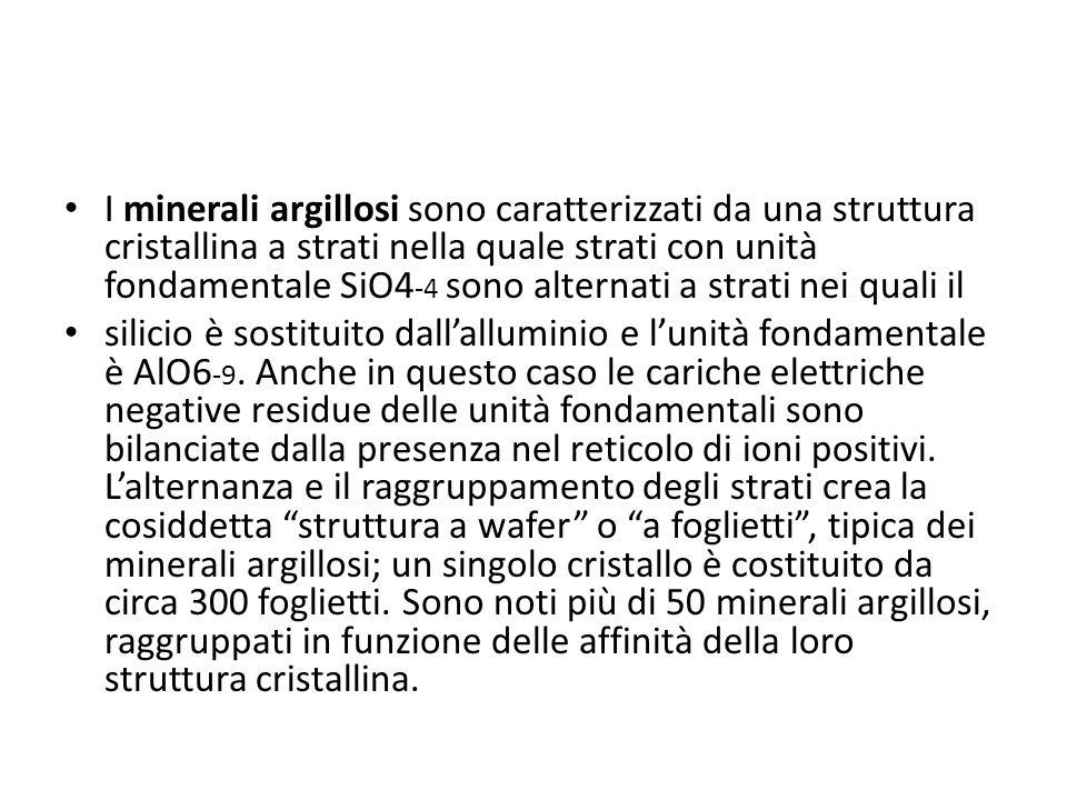 I minerali argillosi sono caratterizzati da una struttura cristallina a strati nella quale strati con unità fondamentale SiO4-4 sono alternati a strati nei quali il