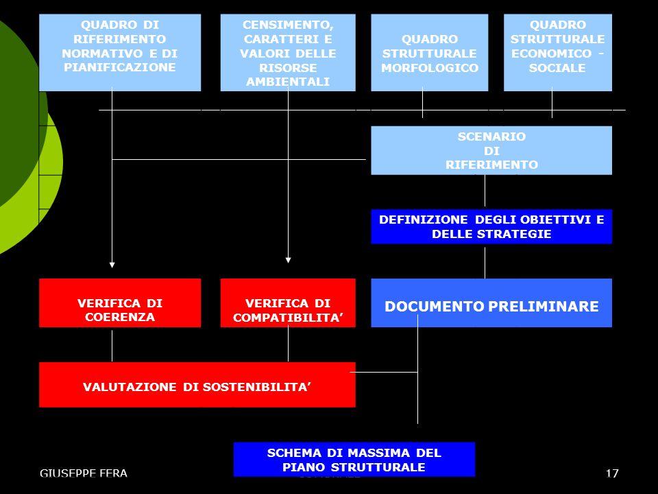 REGIONE CALABRIA - ASSESSORATO URBANISTICA E GESTIONE DEL TERRITORIO